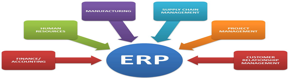 ERP Solutions nagpur